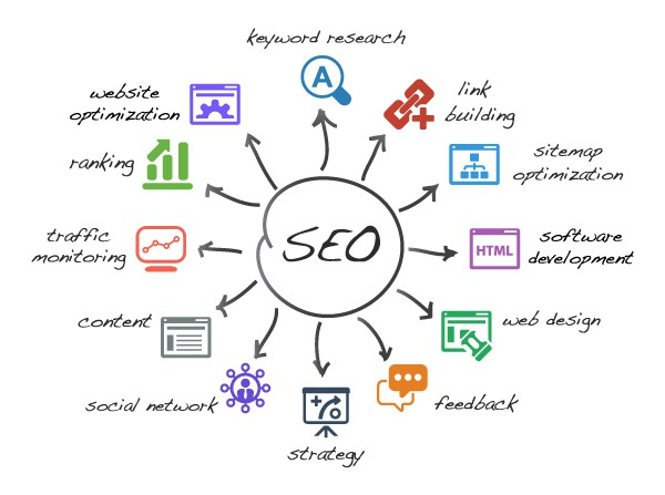 American SEO Company - Peer365.com