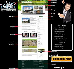 SEO Web Design Houston - Responsive WordPress Website Design Services