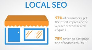 localSeo-houston
