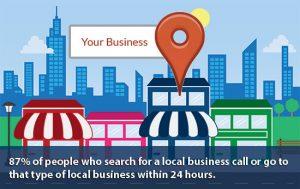seo-houston-local-business