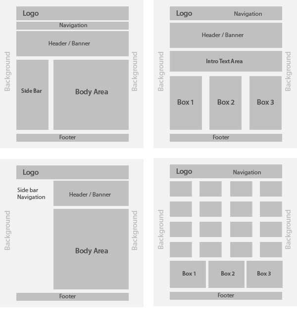 Houston Web Design Visualization