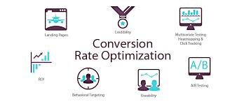 Website Design Houston TX - Website Conversion