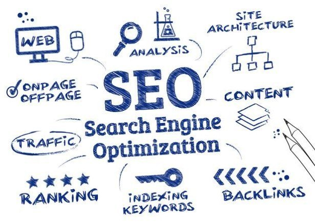 SEO Consultant Houston Web Design & SEO Services