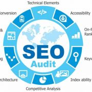 SEO Company in ➡ | ➡ SEO Expert - FREE Live SEO Audit by Local ➡ SEO Expert