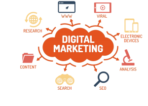 Digital Marketing Services Houston