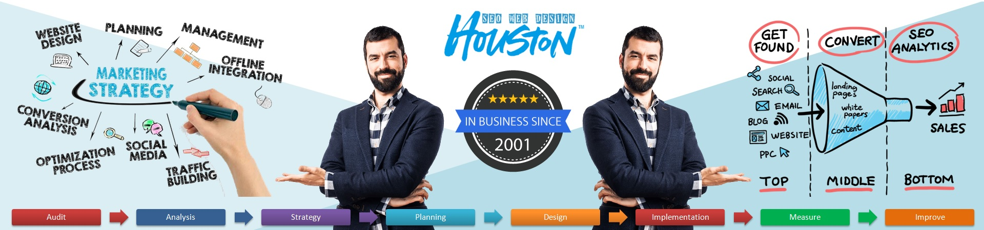 Houston Digital Marketing - Website Design Service and SEO Services