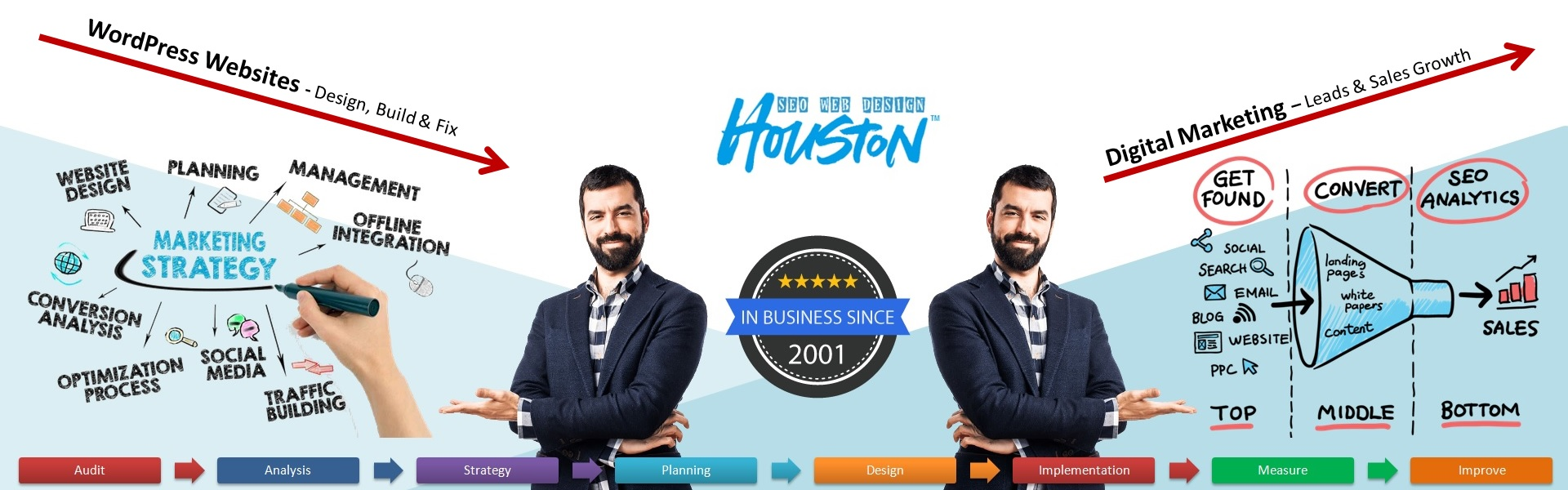 Houston-Digital-Marketing-Website-Design-Service-and-SEO-Services